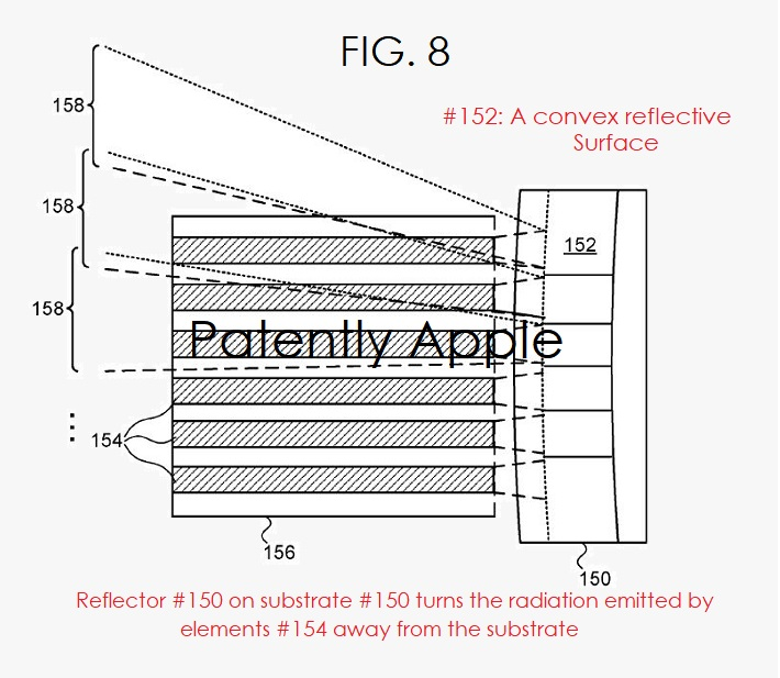 4 fig. 8 apple patent projector pattern