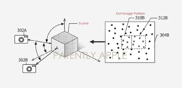 1 cover 3d depth camera patent