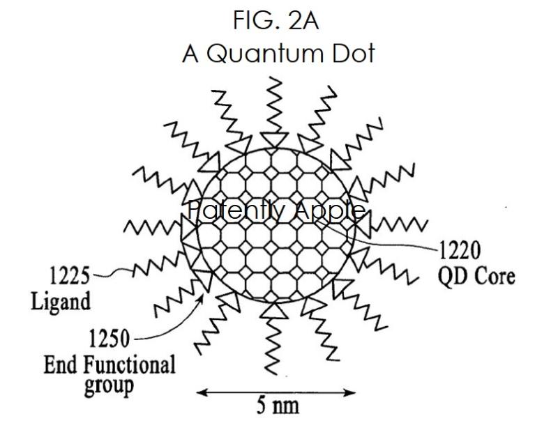 3 Quantum Dot InVisage