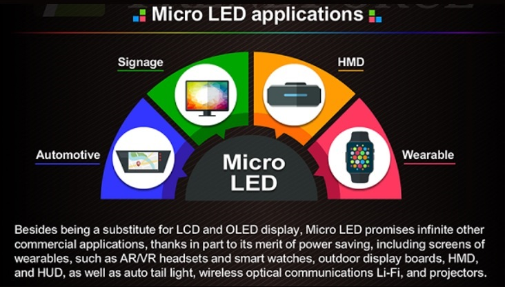 Apple Working with TSMC on Tough Phase of Next-Gen Micro-LED Displays