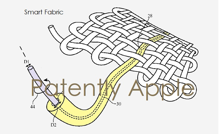1 COVER smart fabric patent win for apple