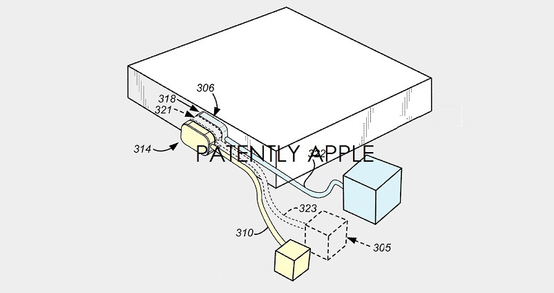 photo image Apple Granted 51 Patents Today Covering Stackable Connectors and In-Air Depth Camera Gesturing to Control Apple TV