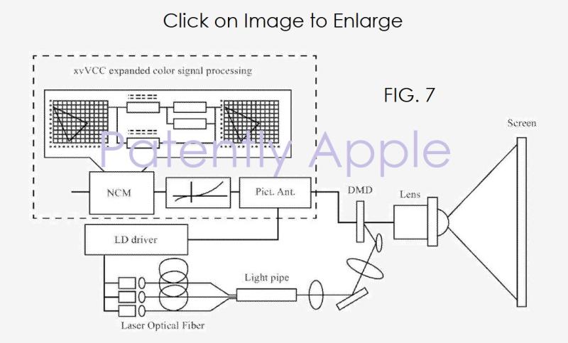 2 Apple HMD system
