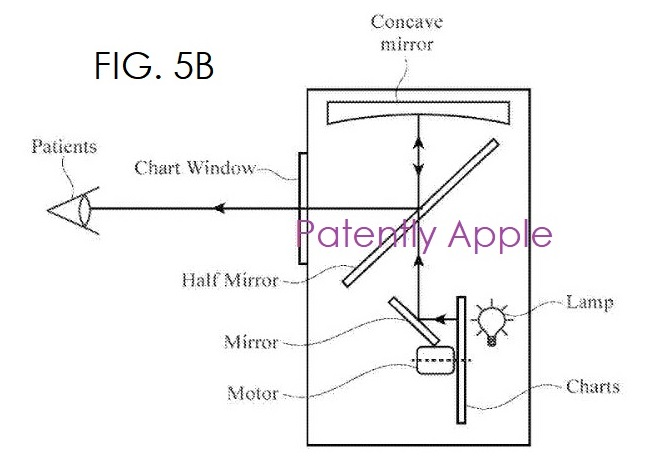 3 HMD PATENT APPLE