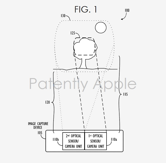 4 camera patent apple fig. 1 foreign light detection