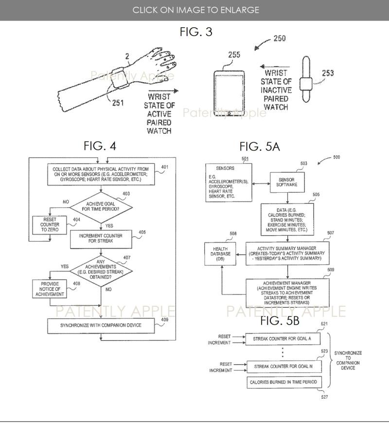 2 apple activity app patent
