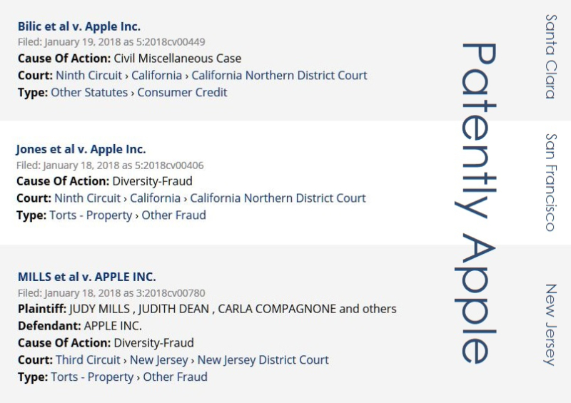 3 - Three Other Class Actions filed against Apple - jan 18 and 19  2018  Patently Apple report