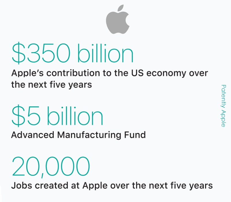 2 Apple's investment in America
