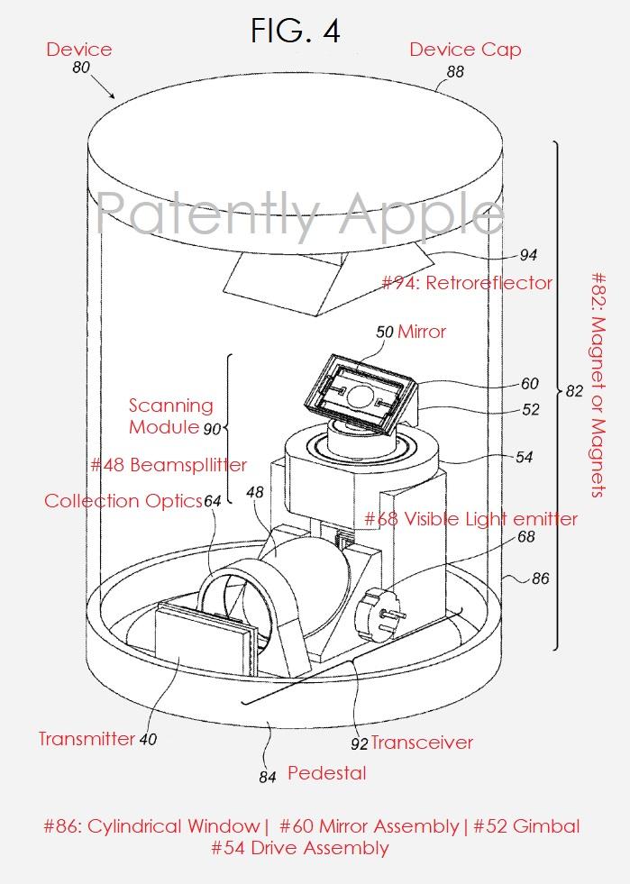 3 Description of projection device