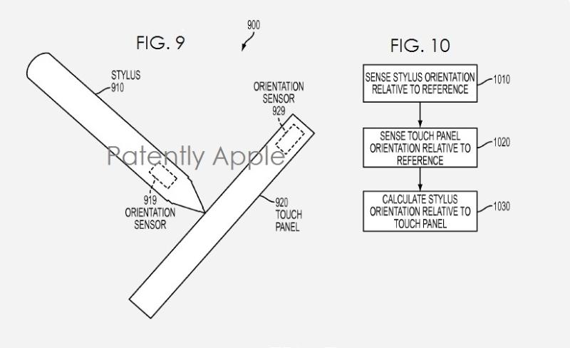 3 X intelligent stylus patent
