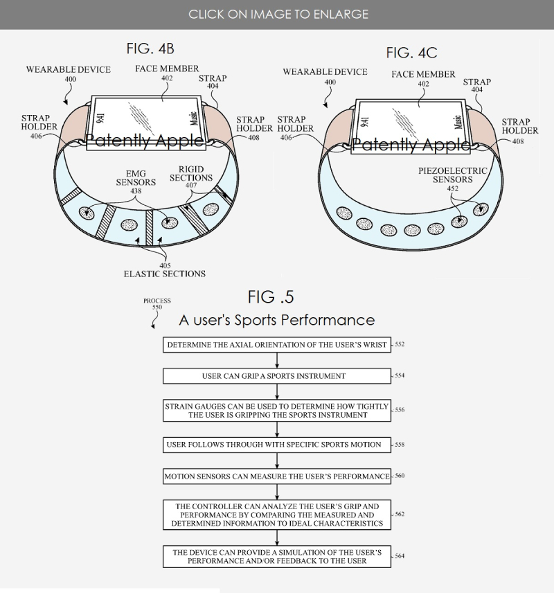 3 - figs 4b c & 5 apple watch patent