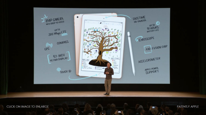 3 - THE new iPad with Apple Pencil - Copy