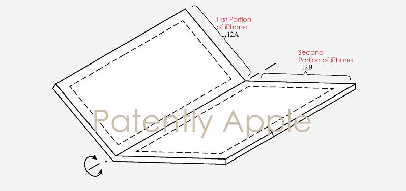 3 apple foldable smartphone