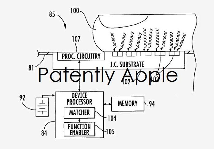3 Authentec patent figure 2008