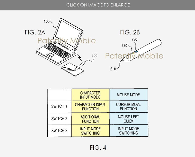 4 Samsung patent for pen to act as magic trackpad-like device for pen and mouse