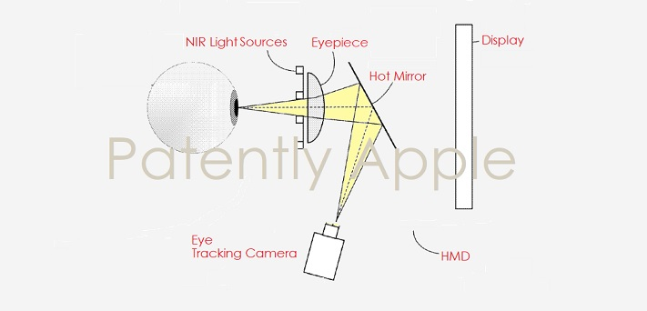 6a0120a5580826970c0223c8463118200c pi apple patent reveals eye tracking & near infrared camera systems