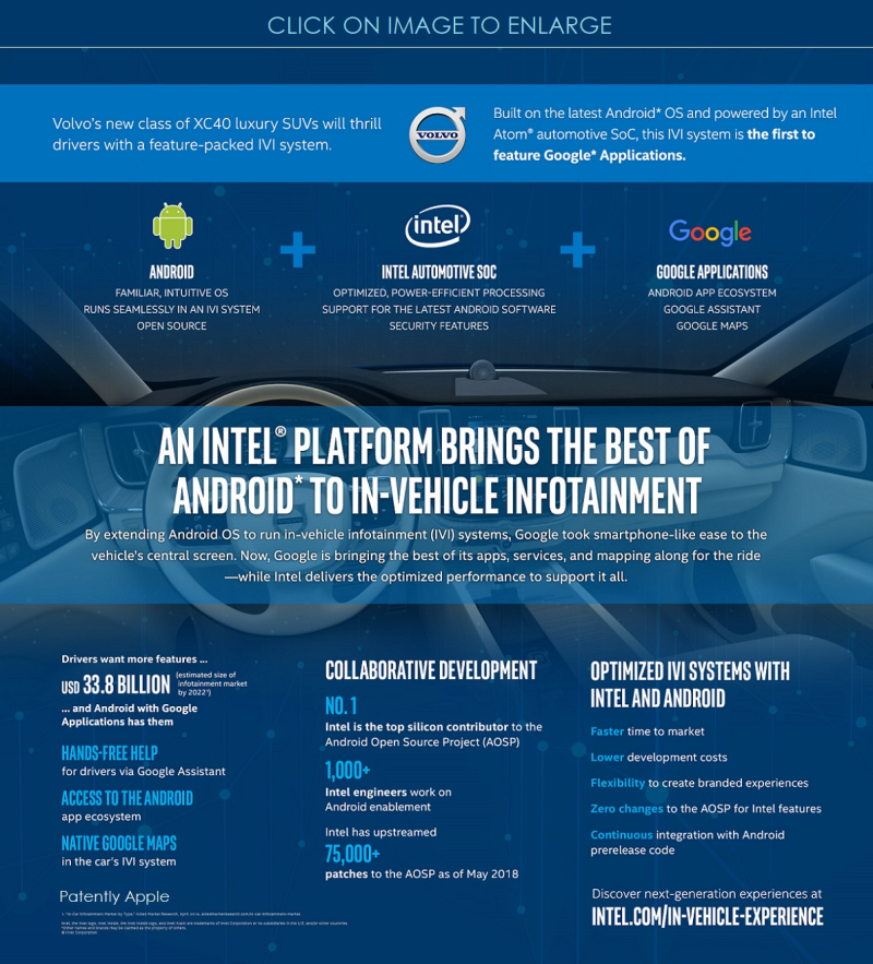 2X INTEL VEHICLE INFOTAINMENT PLATFORM WITH ANDROID