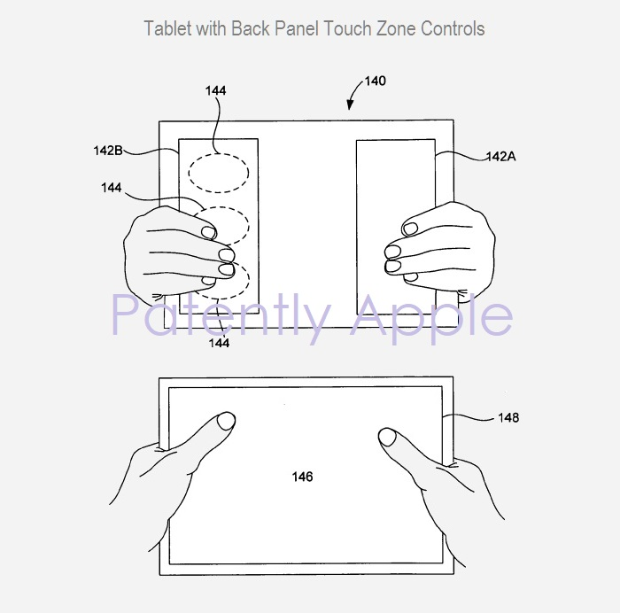 2 x a iPad backside controls