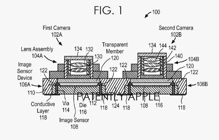 3 x dual camera iphone plus patent