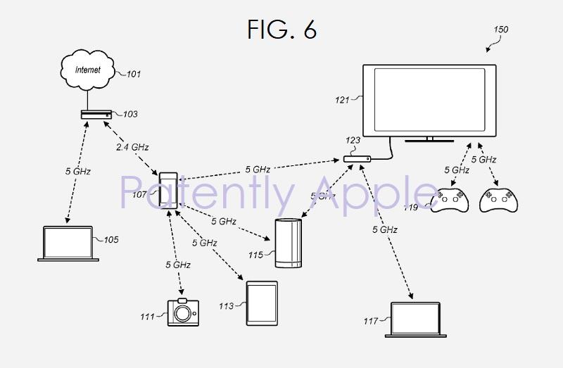2 Apple  FIG. 6  WIRELESS PATENT LAA