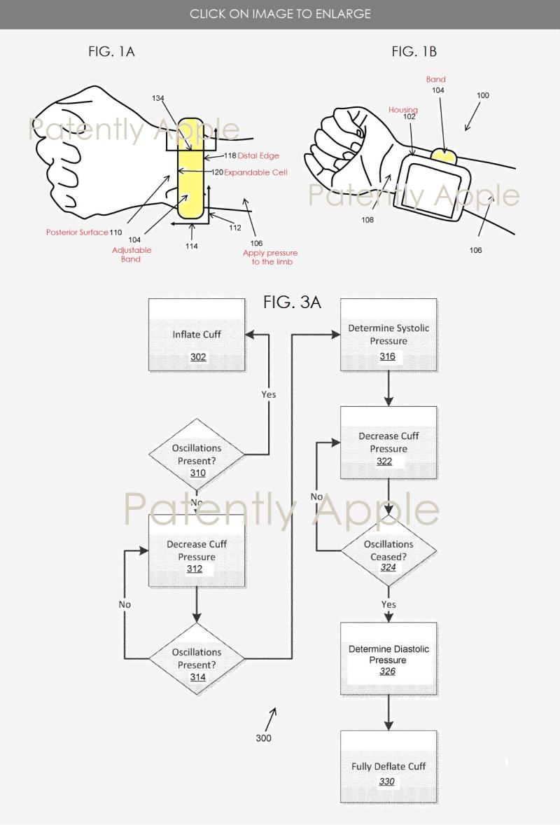 2 Apple patent figs 1a b & 3A BP cuff