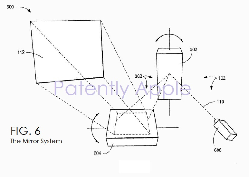 2 X Mirror System Apple Granted patent