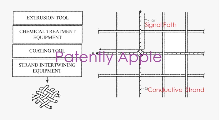 1 cover  apple wins smart fabric patent report  Patently apple