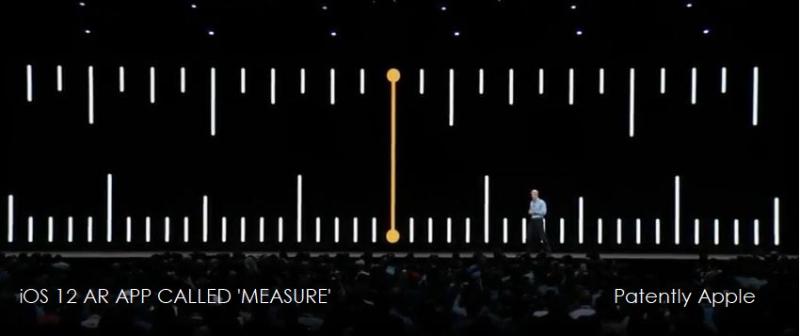 4 Measure