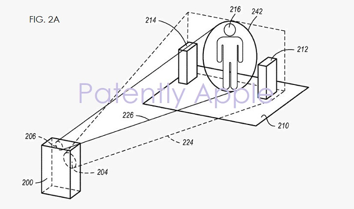 1 X cover dual lens camera focus patent granted  apple fig. 2a