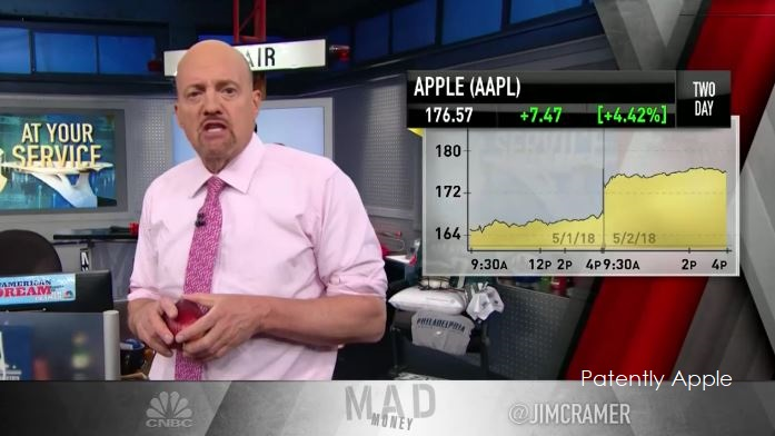 1 cover Jim Cramer CNBC on Apple