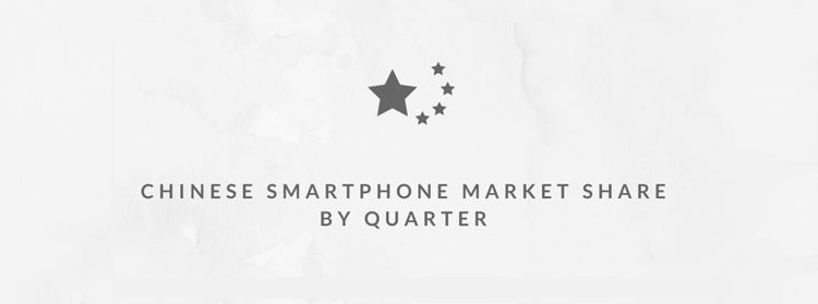 8 CHINA SMARTPHONE STATS Q1 2018 COUNTERPOINT