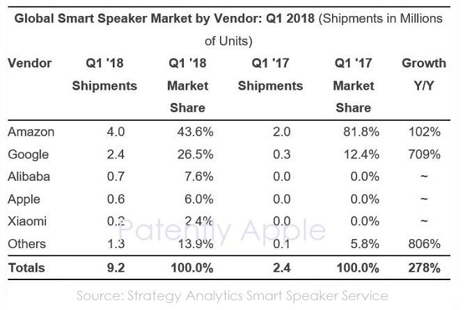 2 FX strategy analytics smart speaker chart