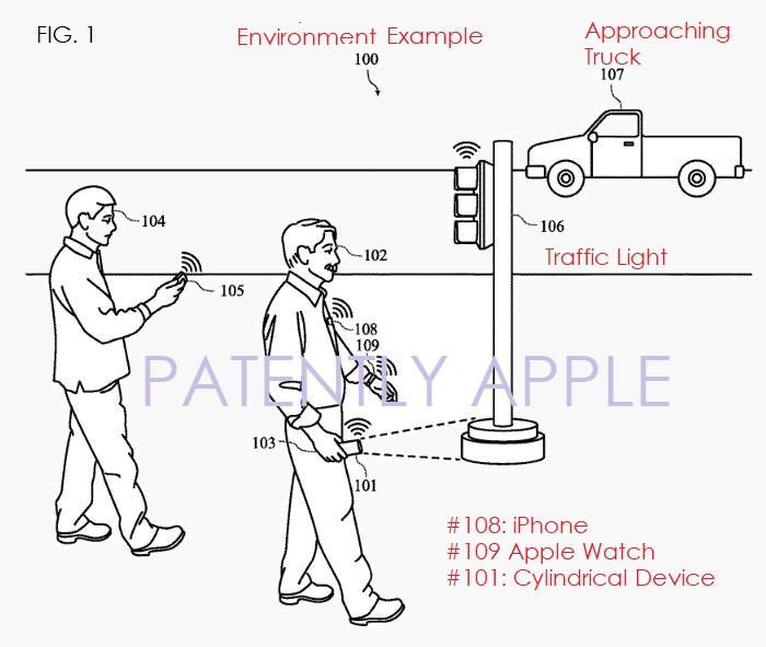 5 - FIG. 1 ENVIRONMENTAL EXAMPLE SENSORY DEVICE