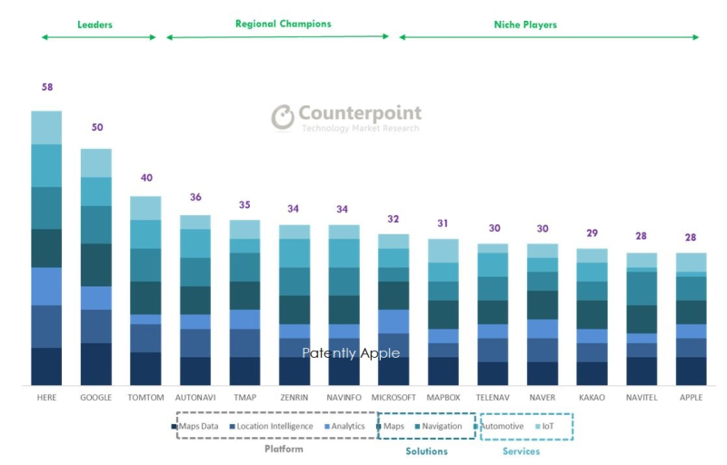 2 X CounterPoint Maps chart