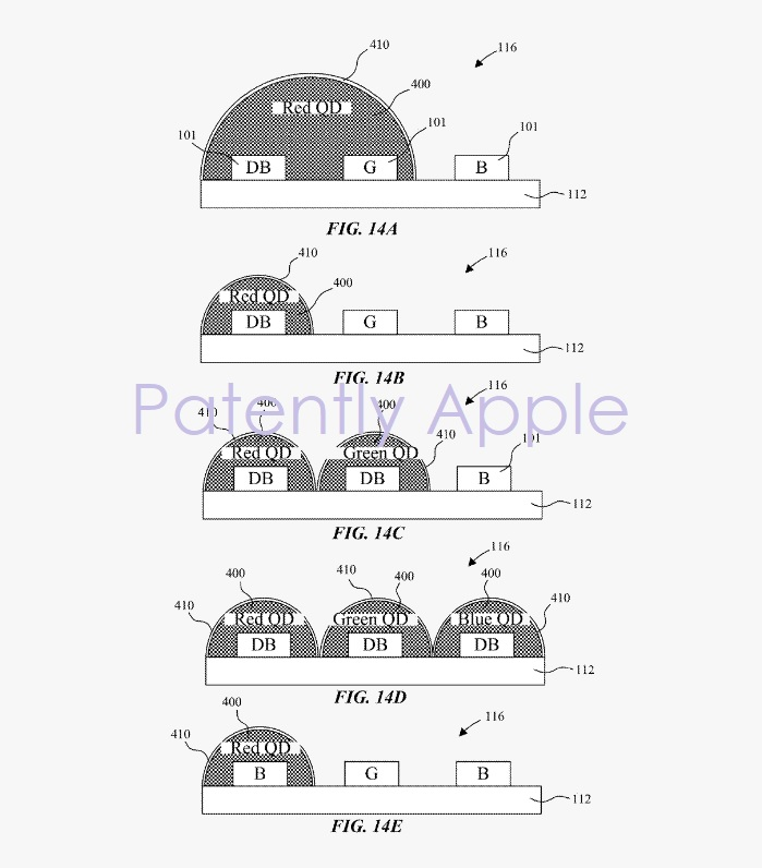 3 - Apple patent figs 14a to 14e quantum dots  Patently Apple
