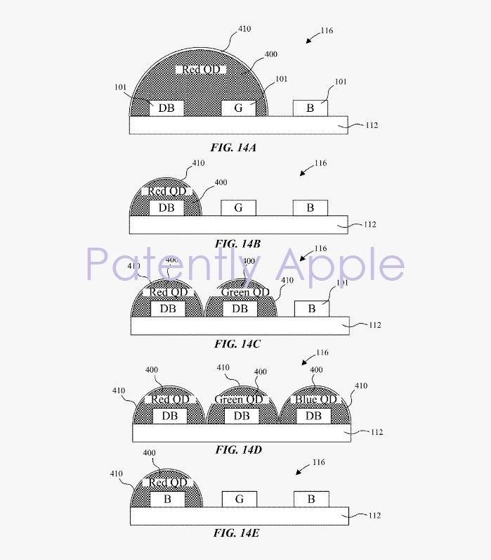 3 - Apple patent figs 14a to 14e quantum dots  Patently Apple