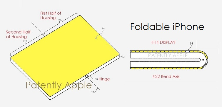 photo image Apple Won 70 Patents Today Covering an iPhone with a Foldable Display, Motion Tracking UI, In-Cell OLED Displays & more