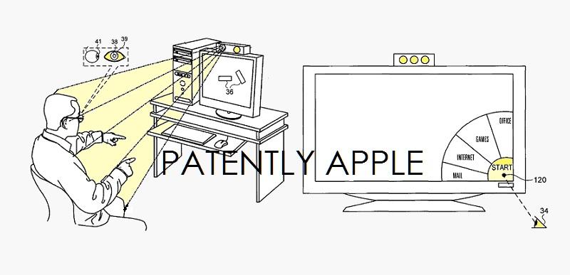1 X cover gaze controls granted patent