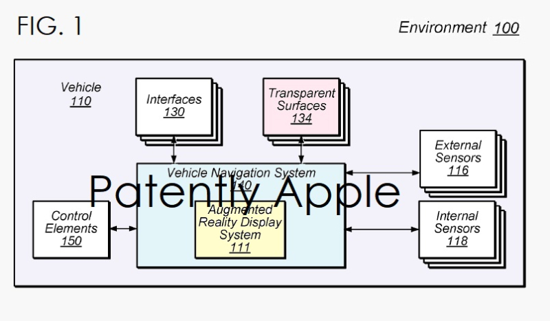2 X -- FIG. 1 APPLE AUGMENTED REALITY SYSTEM FOR VEHICLES