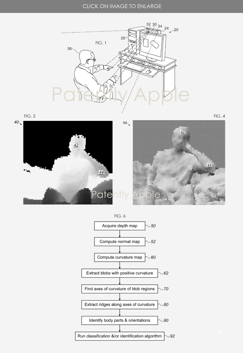 2 Apple wins patent for depth mapping body parts