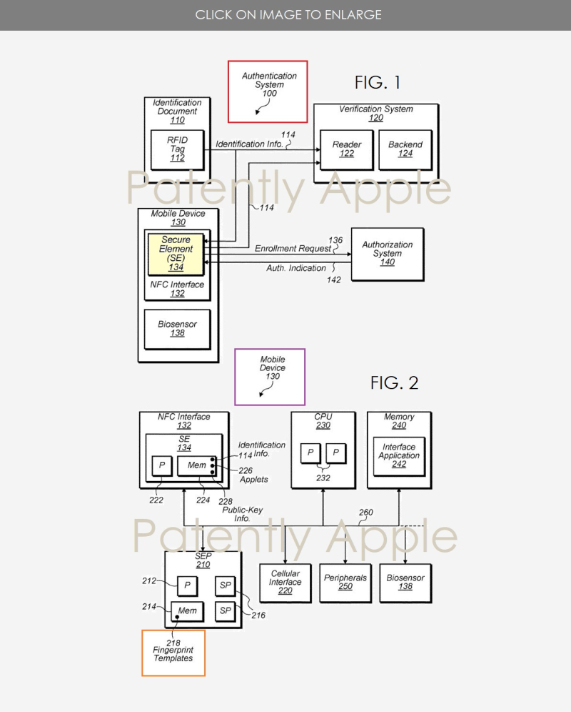 3 Apple patent for biometrics in use with id system for passports etc