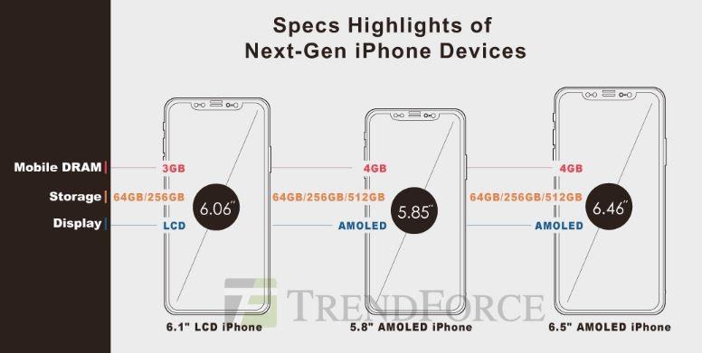 1 X2  COVER IPHONES 2018