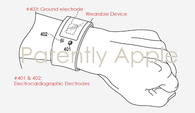 1 X COVER WEARABLE DEVICE TO MEASURE ELECTROCARDIOELECTIC ... PATENTLY APPLE GRANTED PATENT REPORT