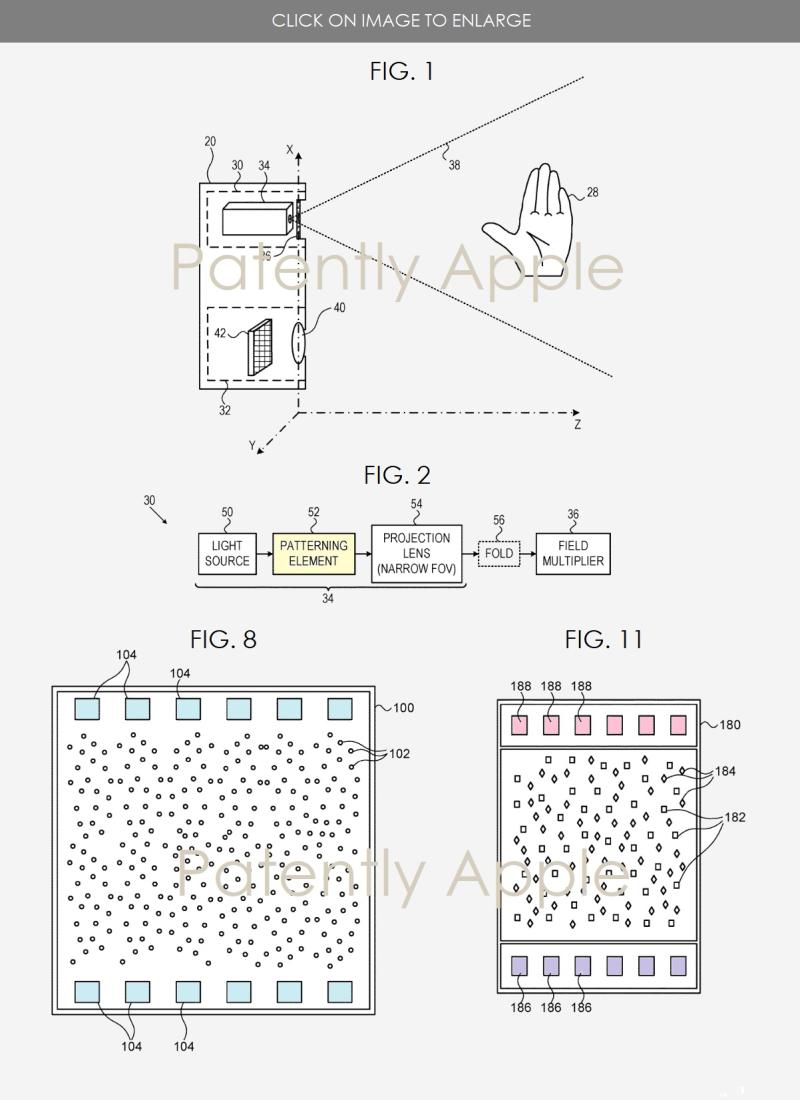 2 X PrimeSense  Apple patent  figs 1  2  8 & 11
