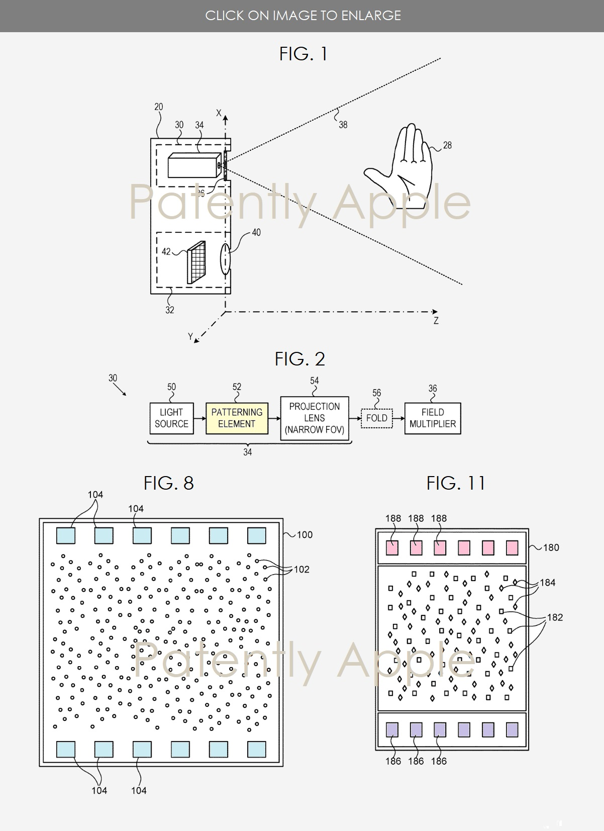 Apple Patent Discusses Advancements made to the Projector now used