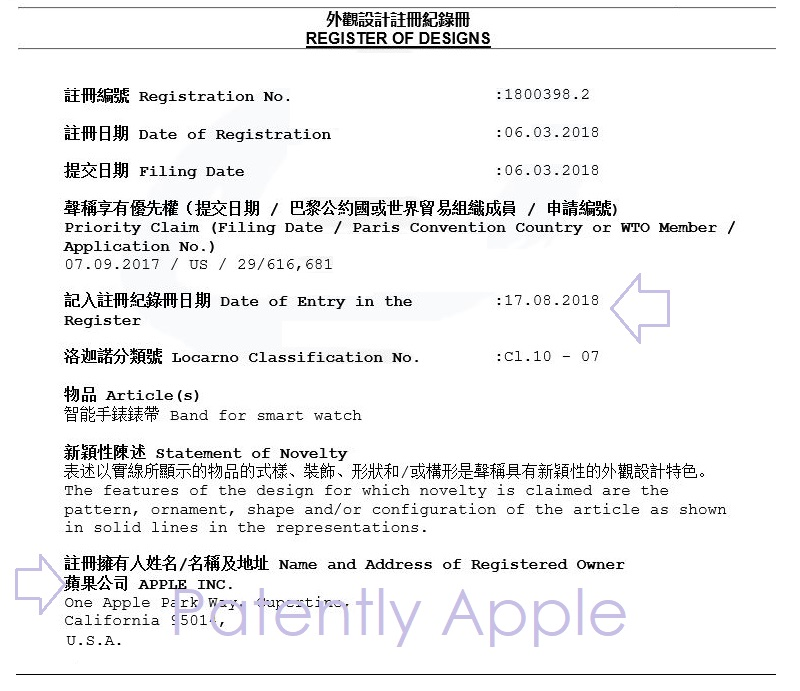 2 X Hong Kong registered design for apple sports band