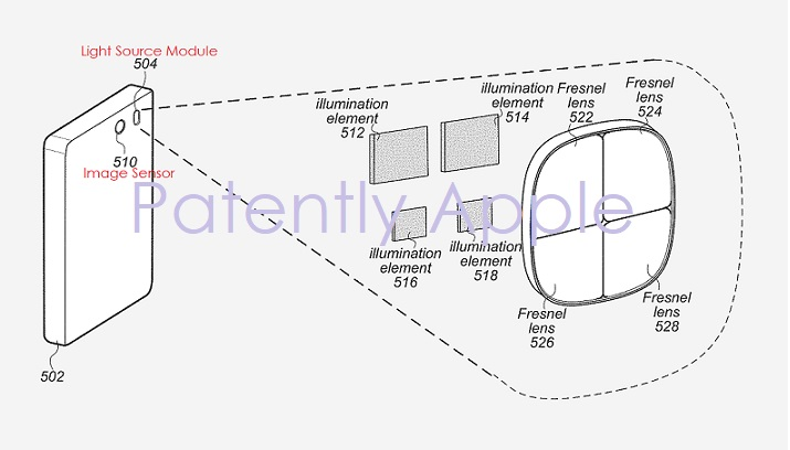 An Iphone X Camera Patent Surfaces Describing The Use Of Fresnel