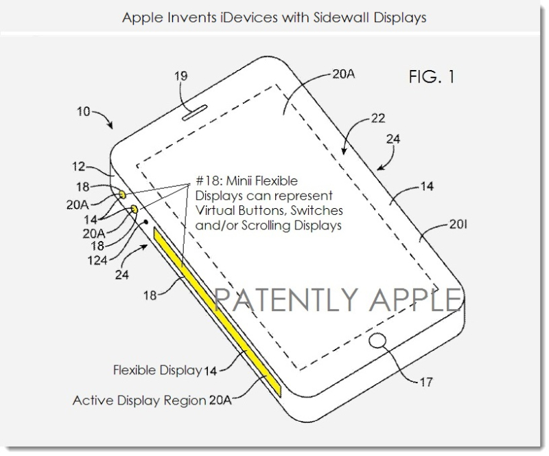 2 side display patent granted