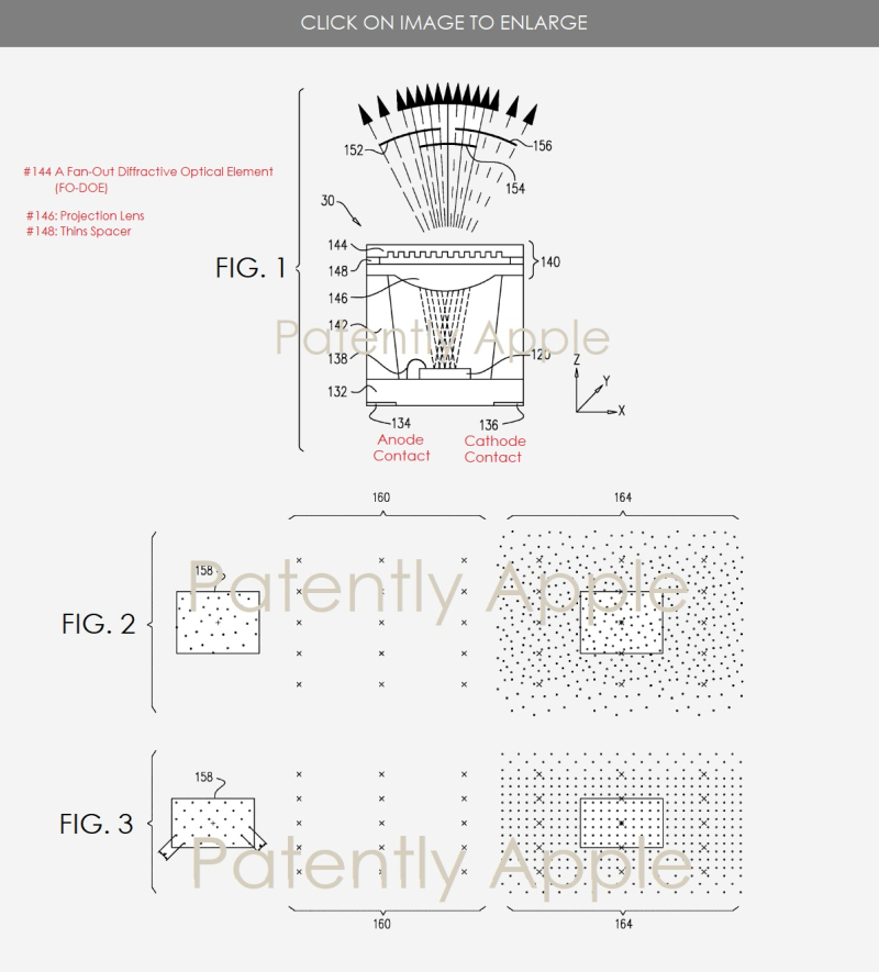 2 Dot Projector patent for 3D Mapping - FACE ID - Vertical Cavity Surface Emitting Lasers (VCSELs)