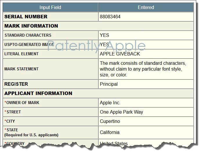 2 - X 2  -  us Apple GiveBack TM filing 88083464